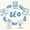 Web siteleri için en iyi seo nedir? Ne kadar önemlidir?